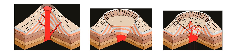 A selmeci sztratovulkán kialakulásának három fő szakasza. Forrás: D. Kočický