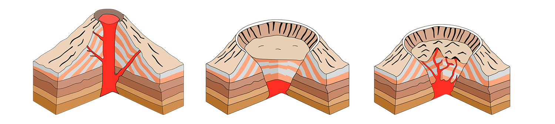 Three main stages in the Štiavnica stratovolcano's development. Resource: Dušan Kočický